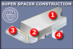 Superspacer compatible with low e glass